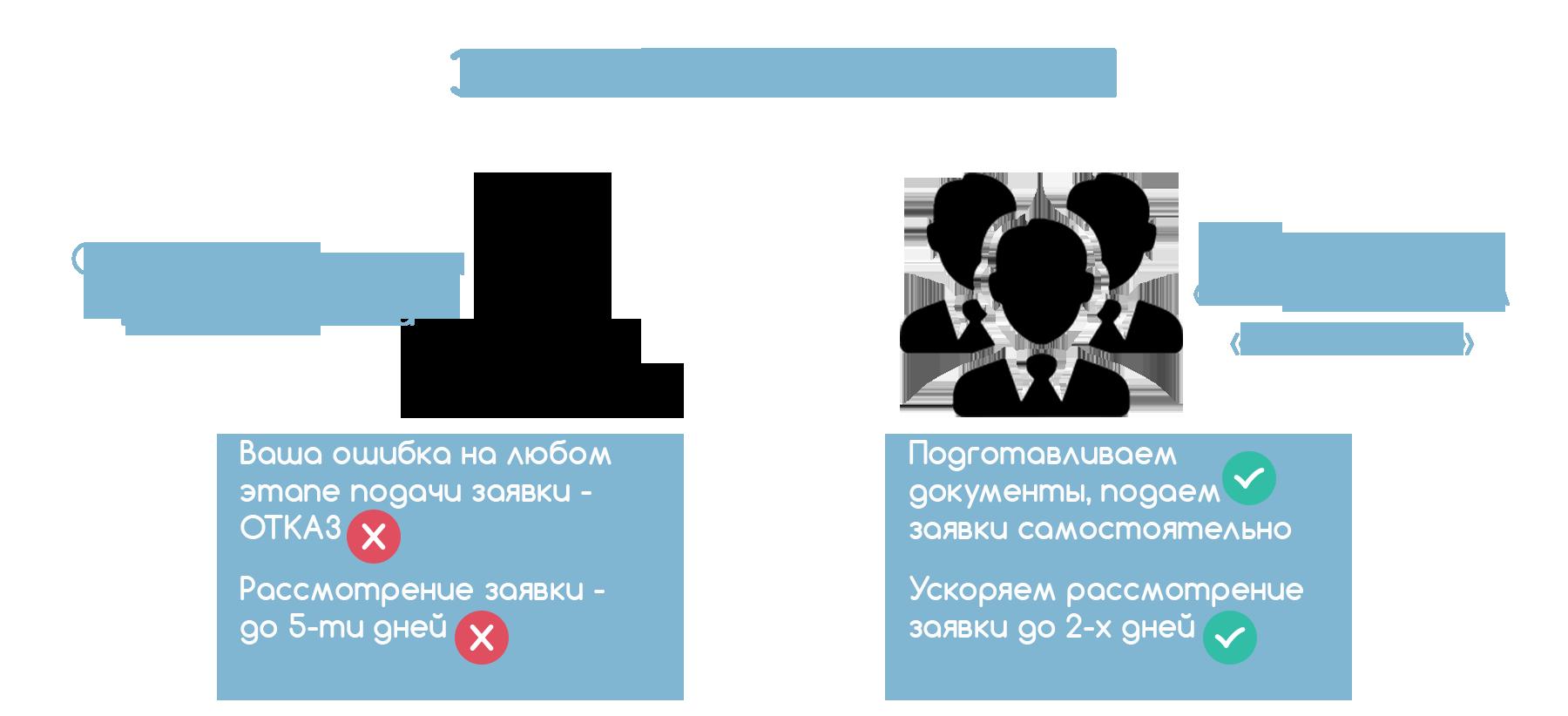 банки перми потребительские кредиты список